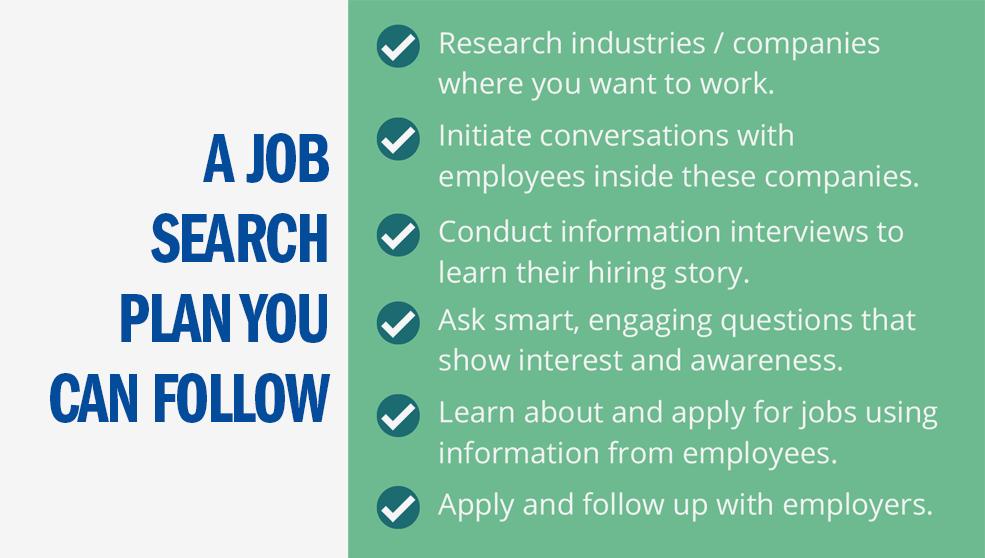 A job search plan you can follow